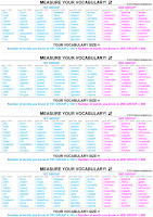 MEASURE YOUR VOCABULARY! (Your English vocabulary size estimator)
