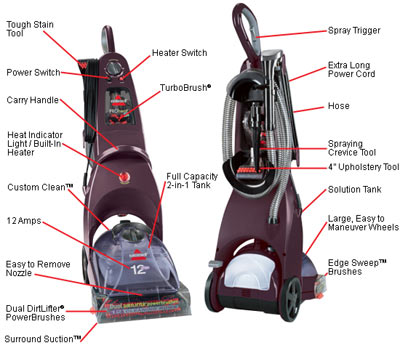 Bissell ProHeat 2X Manual guide | Free Service