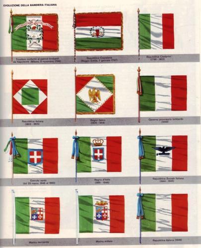 Nuovoanluc 84 centocinquanta anni d 39 italia for Bandiera di guerra italiana