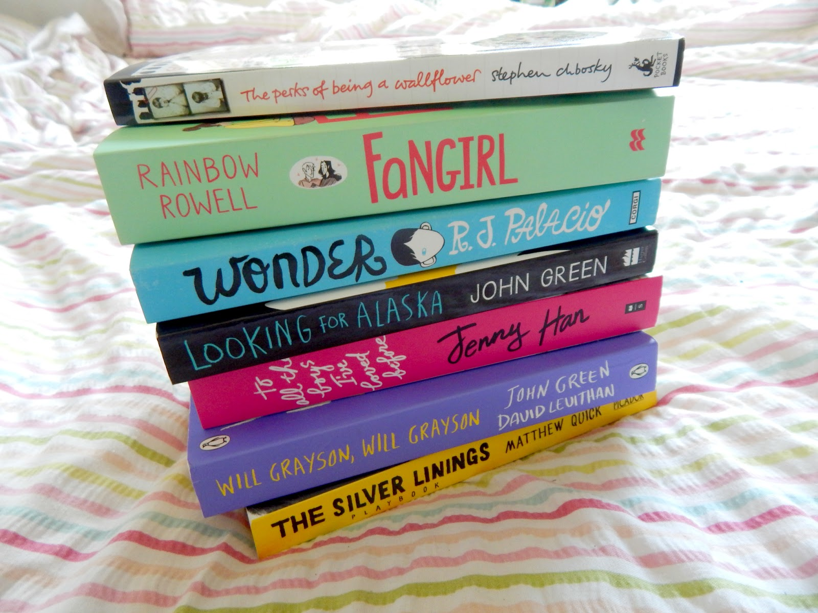 Perks Of Being A Wallflower Book Spine