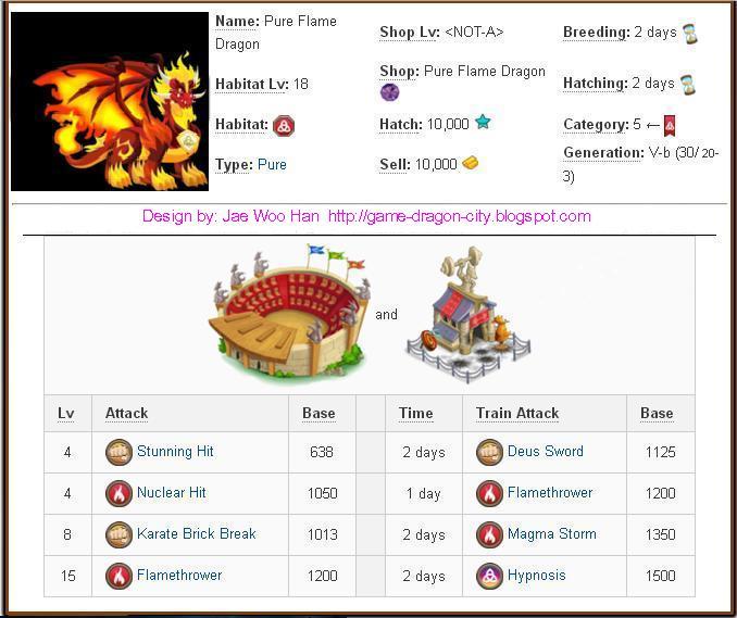 Tổng hợp về Damage và Attack các skill của các loại Pure Dragon trong game Dragon City 5
