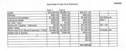 six week cruise Australia expenses price