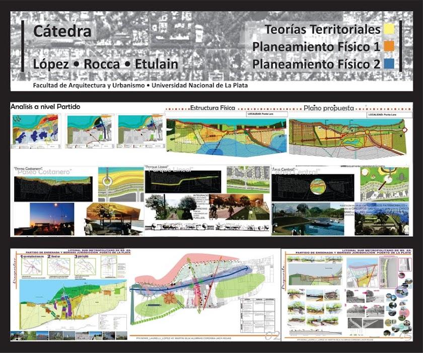 Cátedra Planeamiento Físico Lopez Rocca Etulain