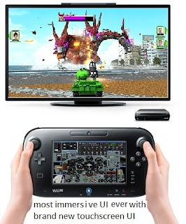 UI interface of Wii U