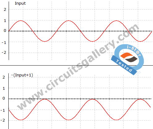 Summed+waveform+2 Summing amplifier/ Inverting adder circuit using op amp 741