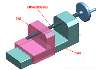 Components of differential screw