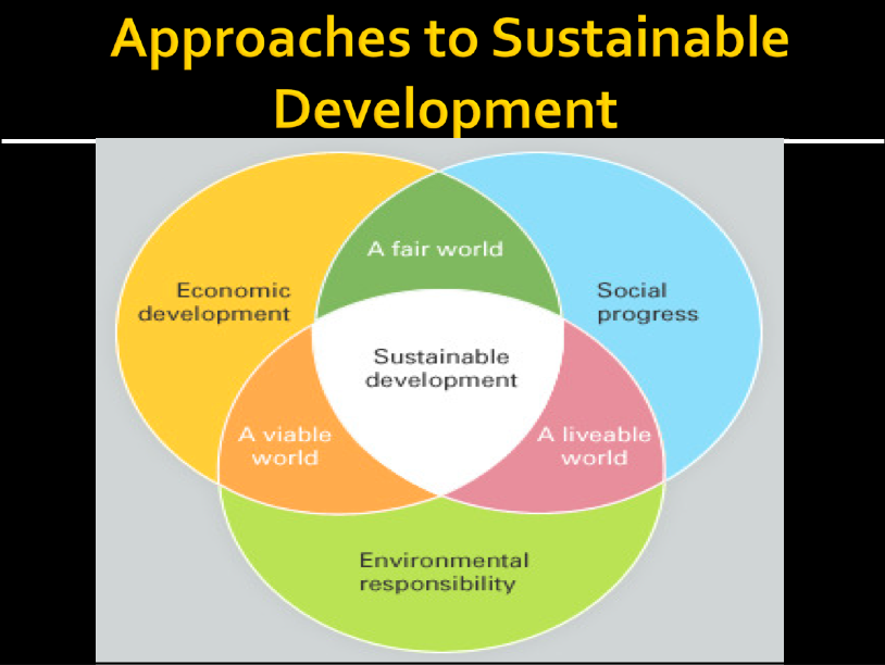 neoclassical and ecological economic approaches to sustainable development Keywords: innovations, sustainable development, environmental sustainability, neoclassical theory sustainable development overcomes the traditional concepts of 'growth' and 'economic similarly, in the 'ecological modernisation' approach (whose underlying political economy founds.