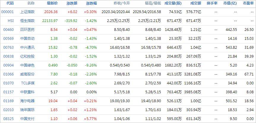 中国株コバンザメ投資ウォッチ銘柄watch20140430