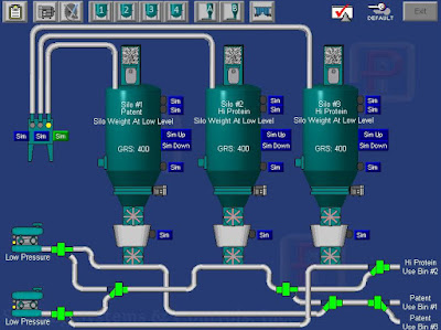 Pneumatics Controls for Automation