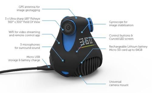 Coolest-Ever 360-Degree Video Camera