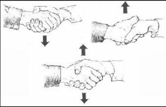 Tipos de apertos de mão.dicas de prospecção para reuniões.