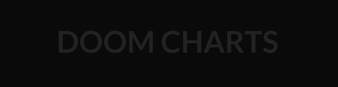 Doom Charts