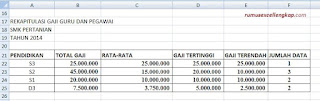 hasil pengaturan data table