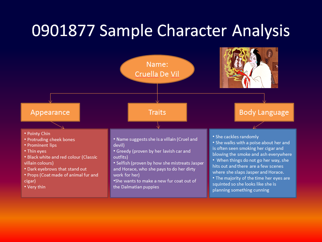 bones charater analysis Rule of the bone, free study guides and book notes including comprehensive chapter analysis, complete summary analysis, author biography information, character profiles, theme analysis, metaphor analysis, and top ten quotes on classic literature.