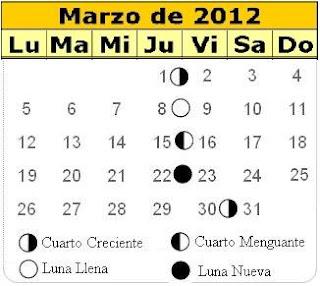 De Las Cinco Fases Lunares Que Nos Trae El Calendario Marzo 2012