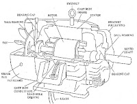 80 Gas Furnace Wiring Diagram besides Furnace Blower Motor Does Not Start further EZ2a 6662 together with Ac Motor Parts as well Rheem Condensing Unit Wiring Diagram. on lennox blower motor replacement