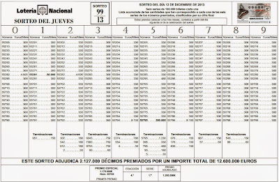Listado de premios loteria nacional del jueves 12 de diciembre de 2013