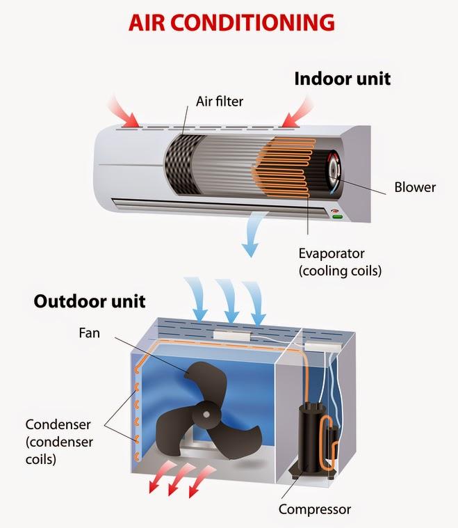Miguel torres climatizaci n aire acondicionado cartagena for Aire acondicionado aparato exterior