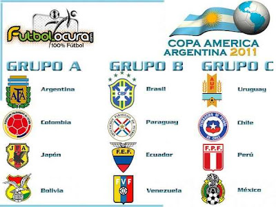 LIVE STREAMING SOCCER ONLINE: view Colombia vs Peru live streaming ...