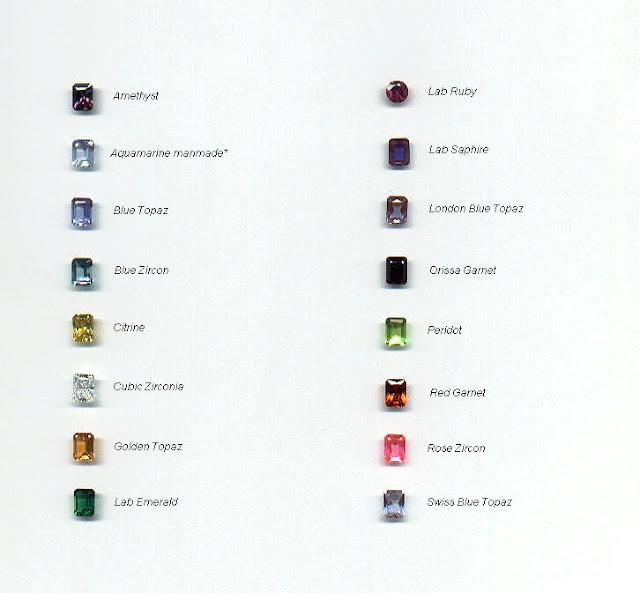 Different Gem Stones
