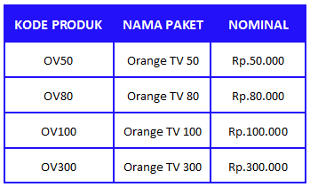 Kode Voucher Orange TV - 99 Pulsa
