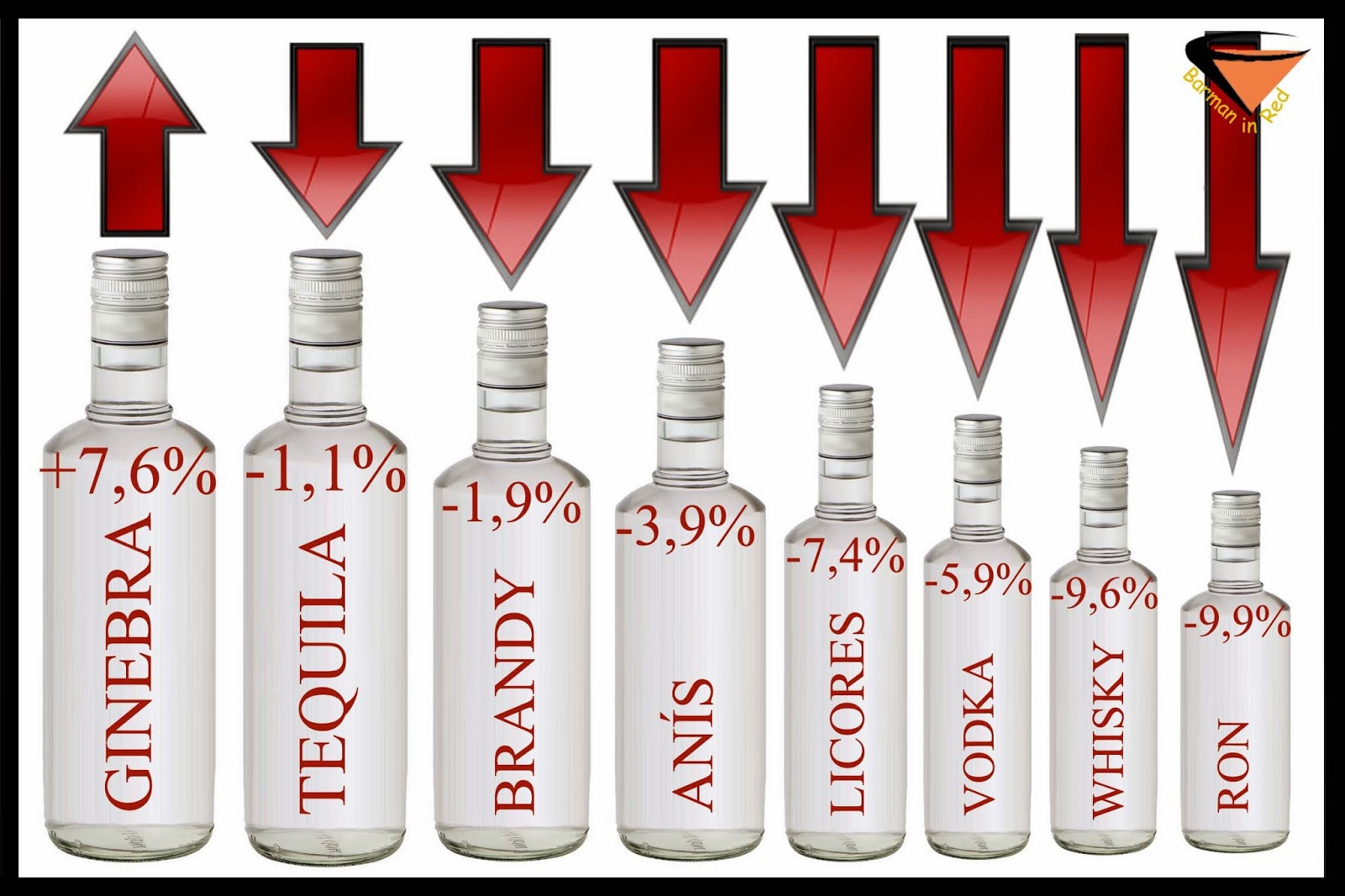 ventas bebidas: