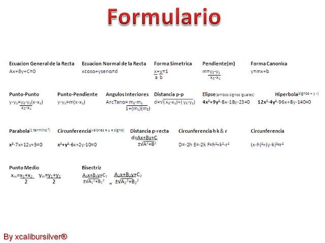 Geometría Analítica[Formulas][Tips]