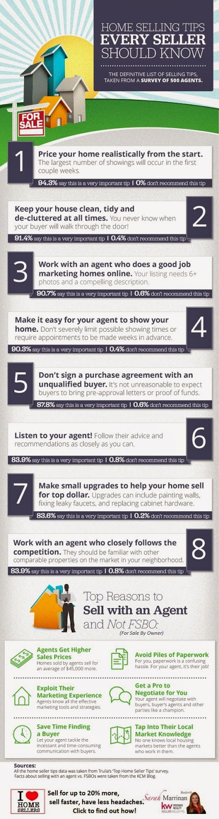 What home selling tips are the most important for Hugo home sellers to know?