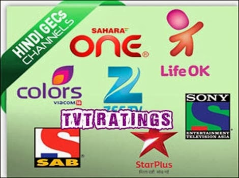 TRP of Indian (Hindi)Reality Television (TV) Shows and Serials wiki, indian Reality TV Shows, Serials TRP ratings Dec 2014 and Jan 2015 of Colors, Sony, Zee TV, Life OK, Sab TV, Star Plus