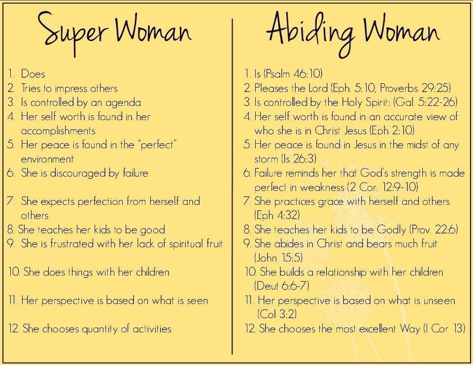 http://4.bp.blogspot.com/-PiV9bHRg94A/UB_Z_XpEJGI/AAAAAAAAPB8/V-JV8SPRWCI/s1600/superwoman.jpg