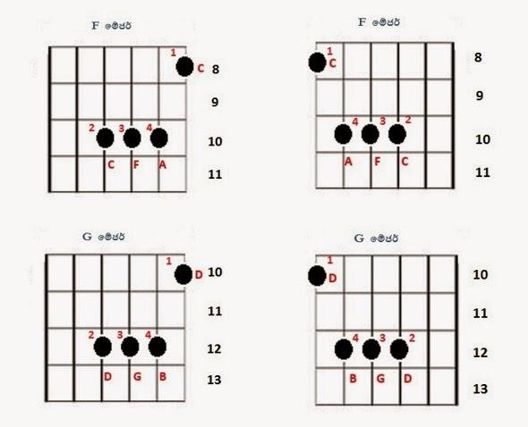 F_G_major_chord