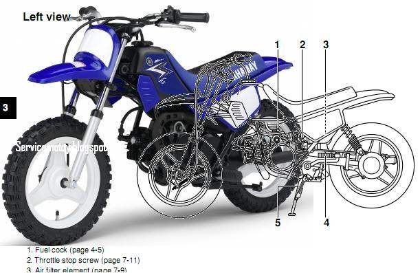 top motorcycle the pw50 yamaha owners manual download rh top5speed blogspot com PW50 Mods PW50 Graphics