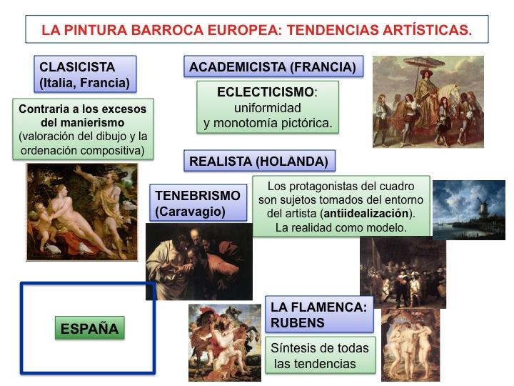 Profesor de historia geograf a y arte arte barroco for Arquitectura para la educacion pdf