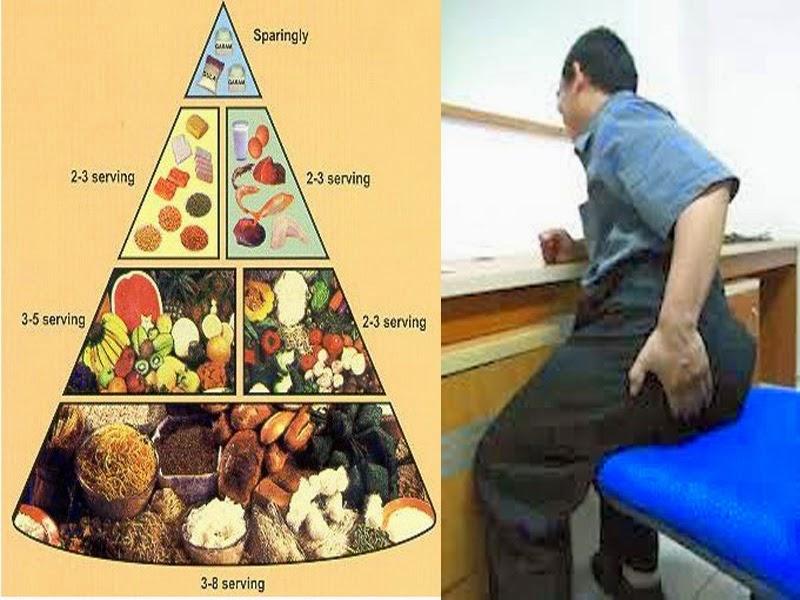 Makanan Yang Baik Untuk Penderita Ambeien