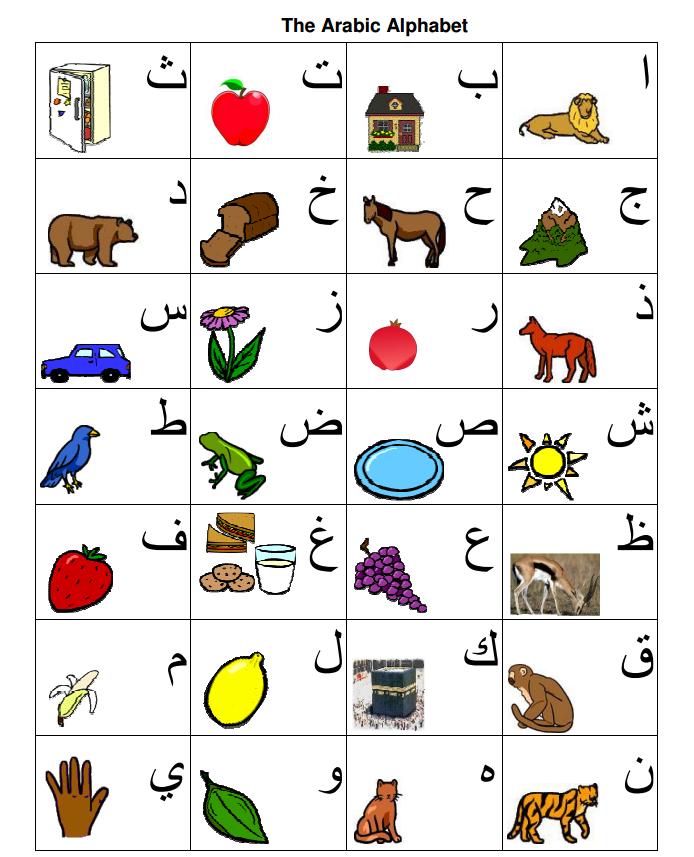 Arabic Alphabet Charts Tj Homeschooling