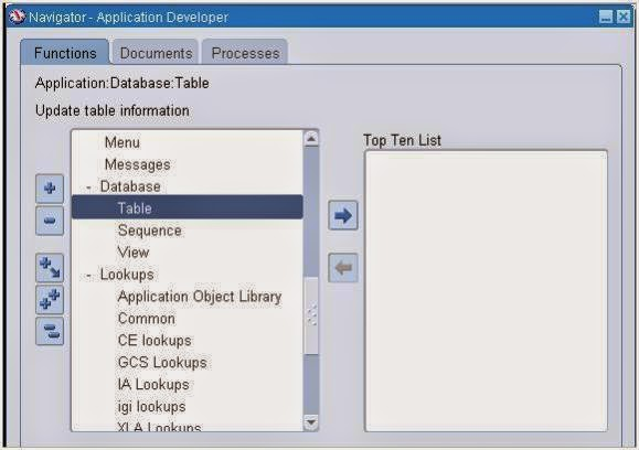 How to get table/Column data in oracle apps from front end