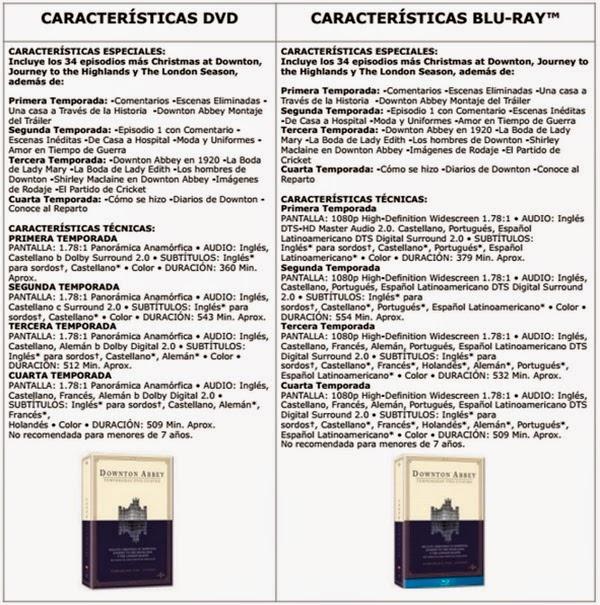 CARACTERÍSTICAS PACK TEMPORADAS UNO - CUATRO DOWNTON ABBEY EN DVD y BLU-RAY