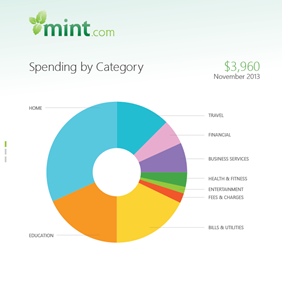 Mint personal finance app for windows PC or phone