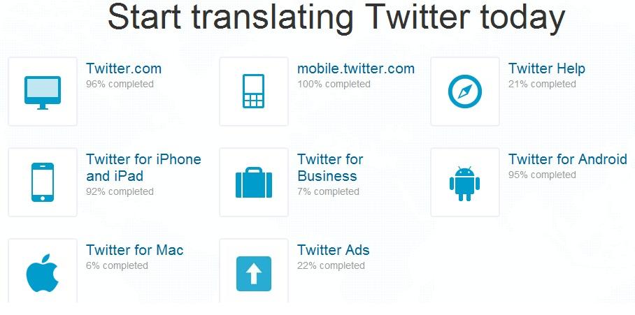 Центр переводов Twitter