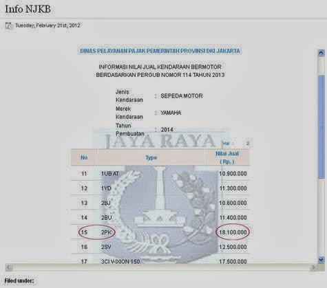 Harga Yamaha YZF-R15 Indonesia 2014