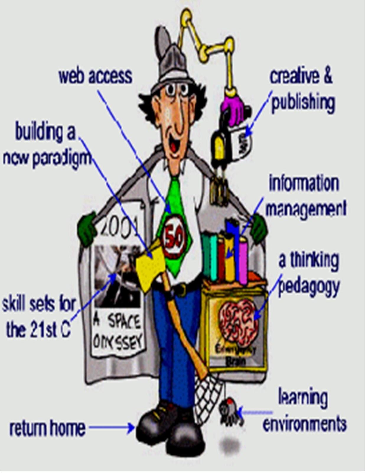 Online SAM Registration