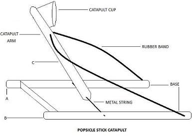 Blueprints For A Popsicle Stick Catapult
