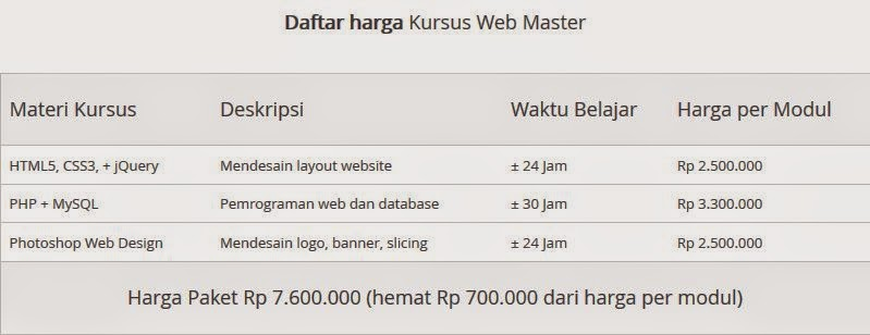 daftar harga kursus web master