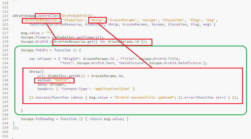 How to Design an AngularJS SPA with CRUD operations for OData RESTful Web API          12