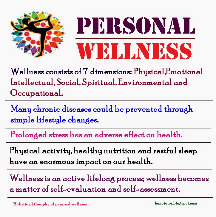 Personal Health: Bonvictor.blogspot.com: Holistic Philosophy Of Personal