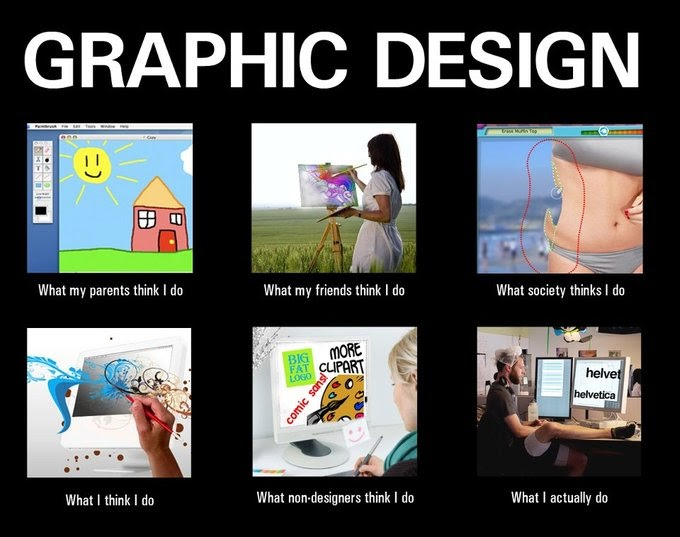 Things A Web Designer Does