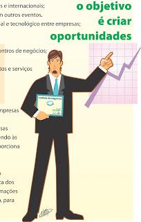 Cartilha Rodada de Negócios CACB