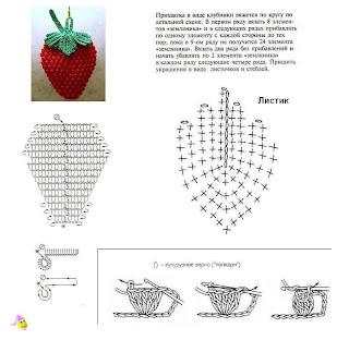 Juego De Frutas Realice Tambien Otro Agarrador De Ollas De Frutillas