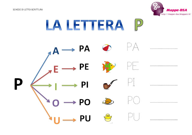 mappedsa mappa scheda dsa dislessia disgrafia letto scrittura sillabe elementari pregrafismo pa pe pi po pu