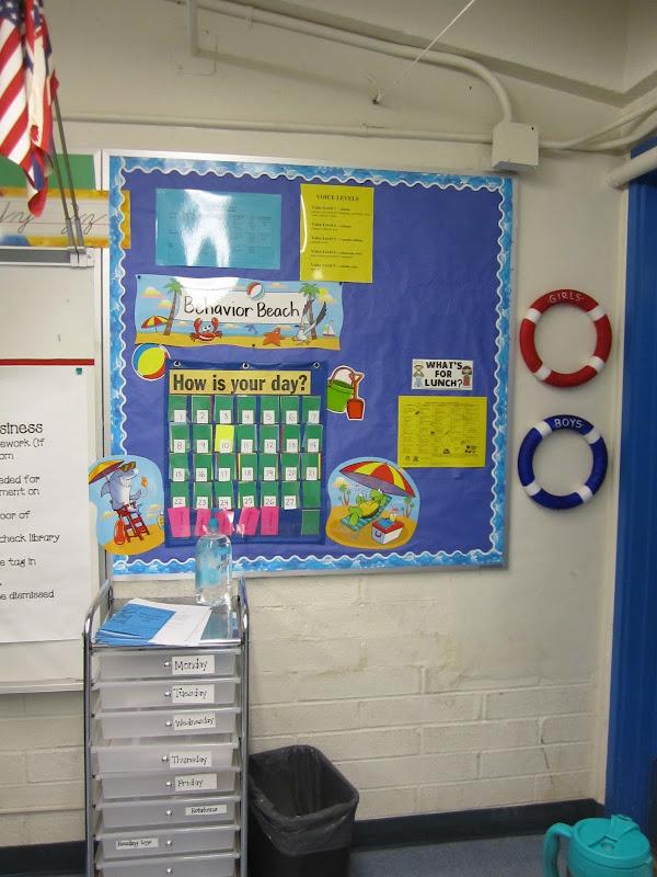 My Ocean Themed Class title=